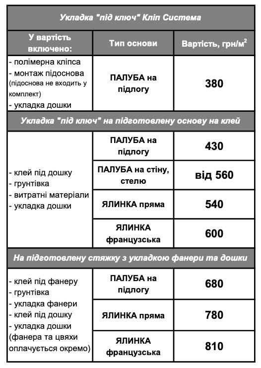 price-3
